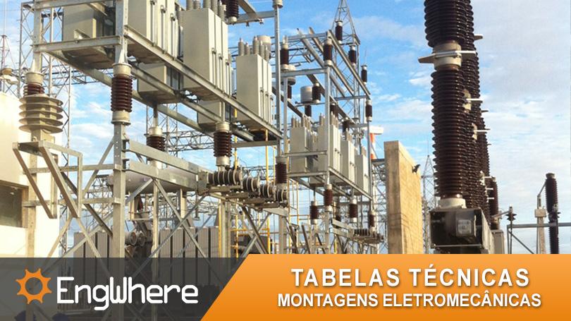 Montagens Eletromecânicas - Subestação, Peso das Estruturas Metálicas, Volume das bacias coletoras de óleo, Cabos de Aço para Uso em Montagens